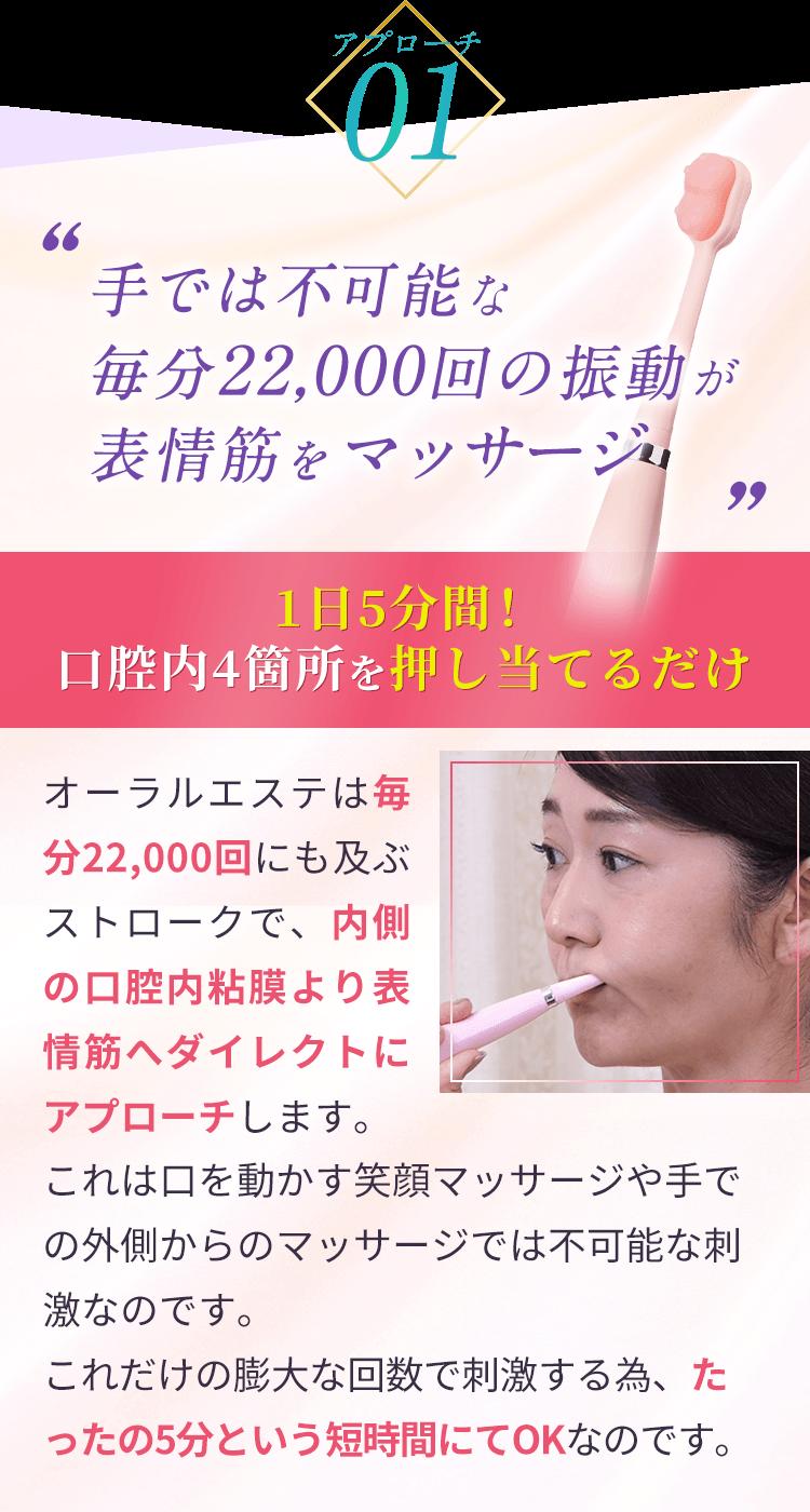アプローチ01:手では不可能な毎分22,000回の振動が表情筋をマッサージ 1日5分間!口腔内4箇所を押し当てるだけ