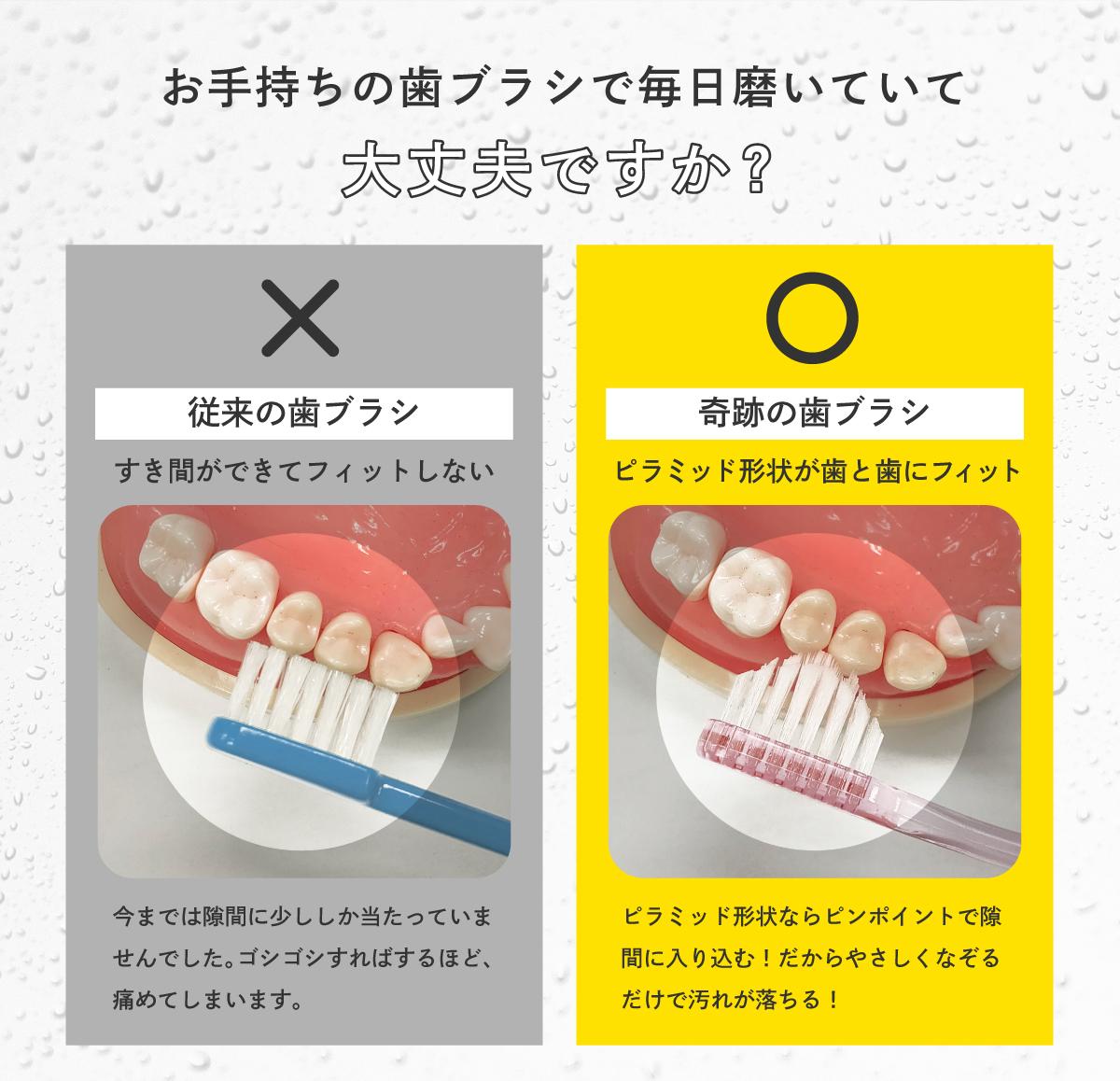 従来の歯ブラシでは歯にフィットしません