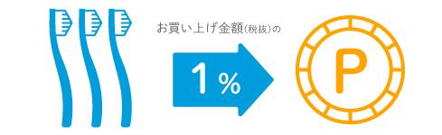 商品価格(税抜)の1%が基本付与率